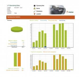 Interface do Metso Fleet Management.